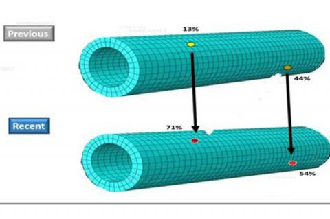 Advanced Corrosion Growth Modeling In Pipelines For Repair Optimization